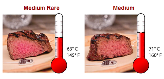 Steak cooked to medium