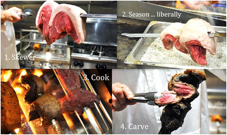 churrasco grilling